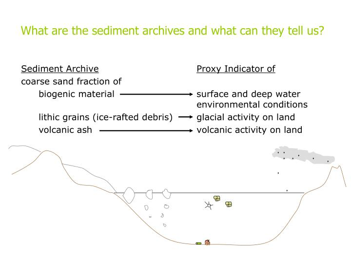 What are the sediment archives and what can they tell us?