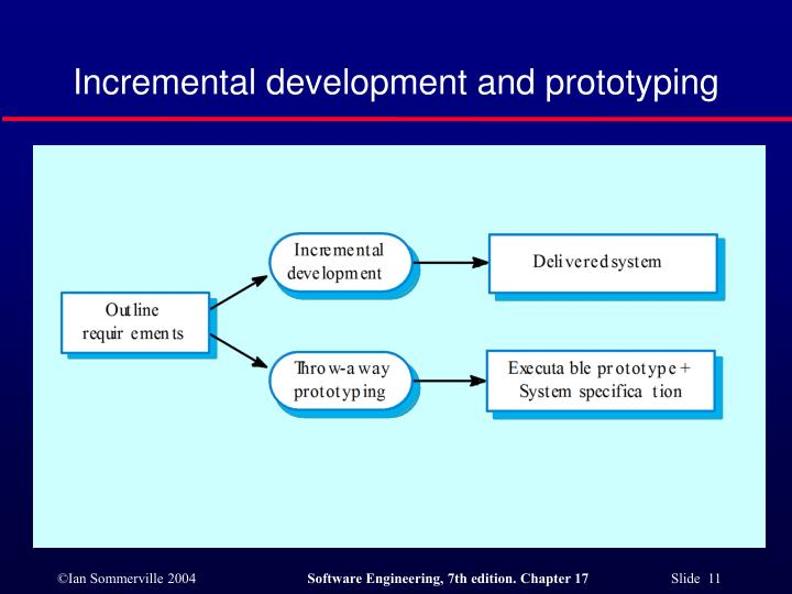 Incremental development and prototyping