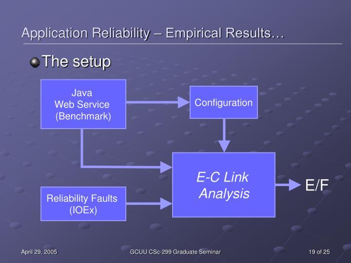 Application Reliability – Empirical Results…