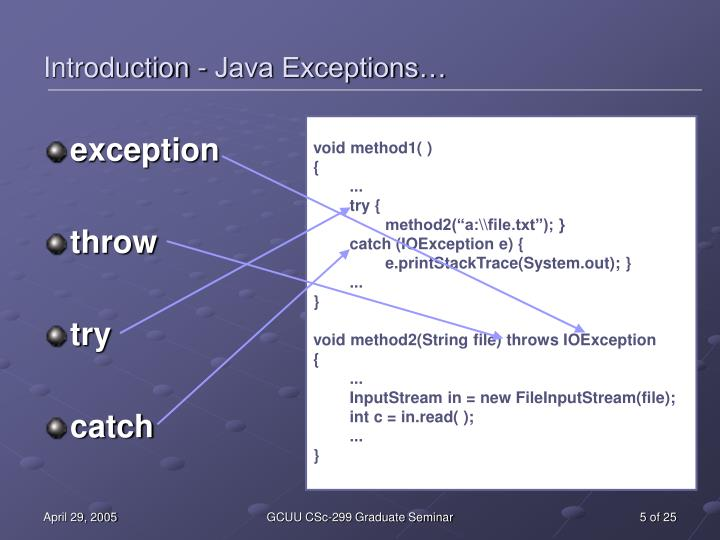 Introduction - Java Exceptions…