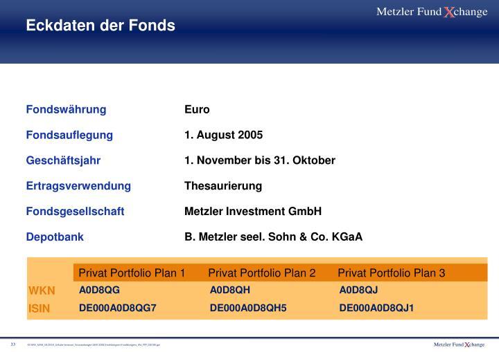 Eckdaten der Fonds