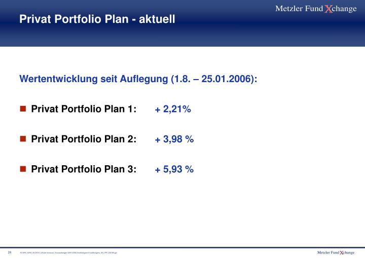 Privat Portfolio Plan - aktuell