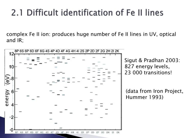 2.1 Difficult identification of Fe II lines