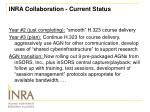 inra collaboration current status
