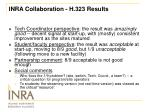 inra collaboration h 323 results