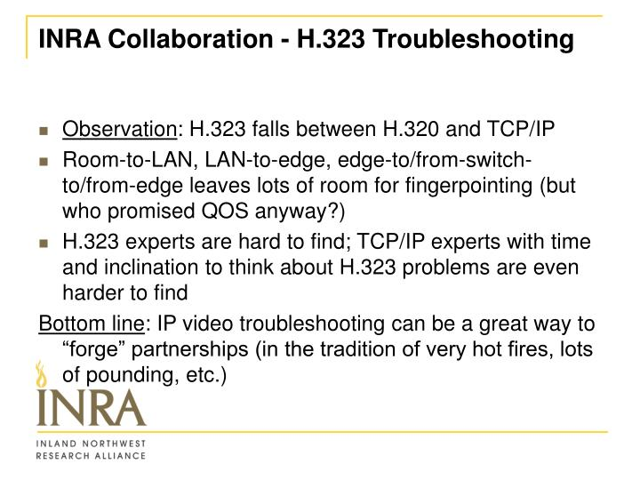 INRA Collaboration - H.323 Troubleshooting