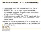 inra collaboration h 323 troubleshooting1