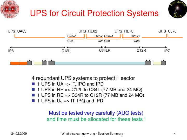 UPS for Circuit Protection Systems