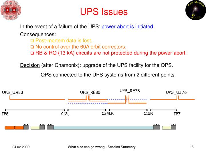 UPS Issues