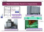 main incidents found in inspections
