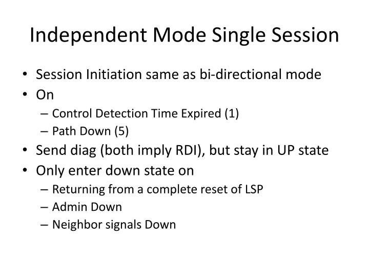 Independent Mode Single Session