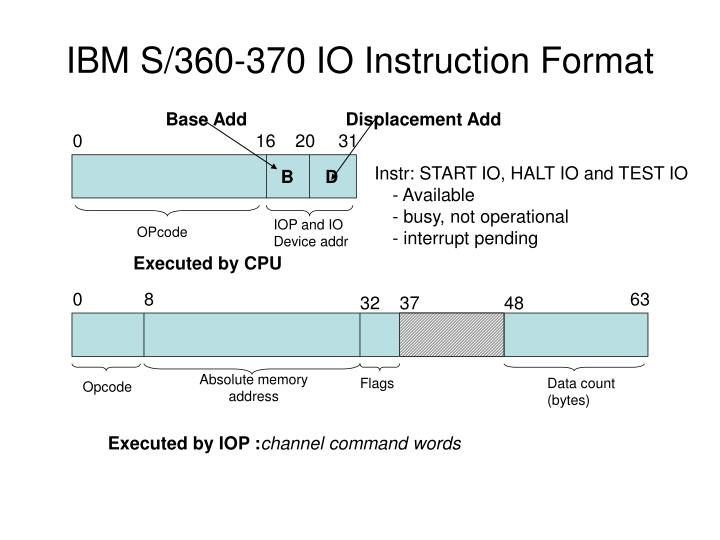 Ibm s 360 370 io instruction format
