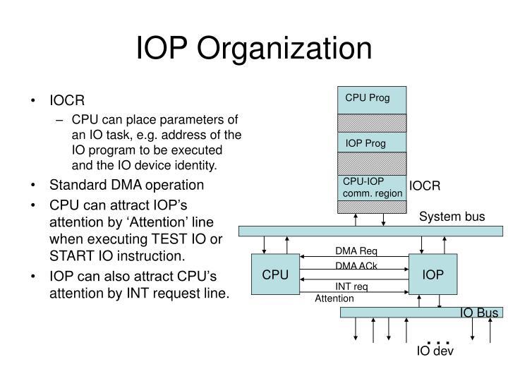 CPU Prog