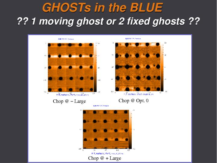 GHOSTs in the BLUE