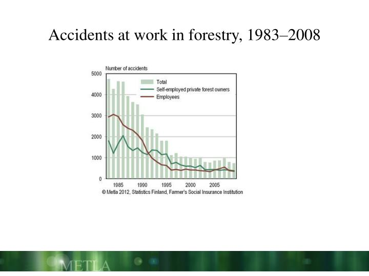 Accidents at work in forestry, 1983–2008