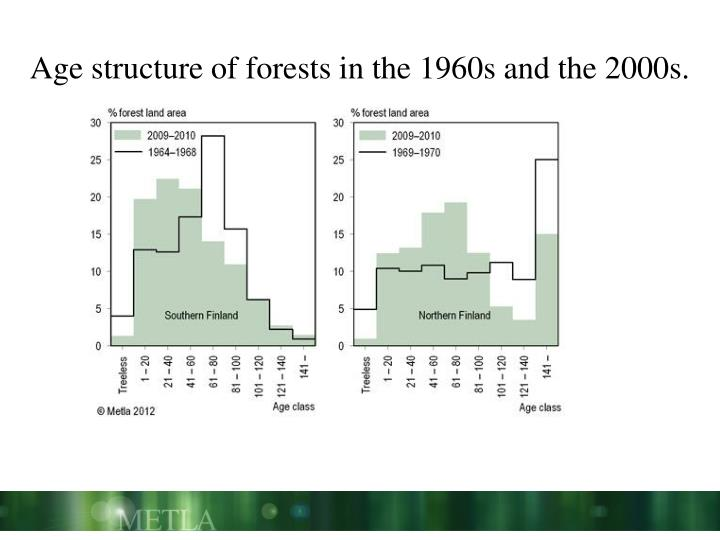 Age structure of forests in the 1960s and the 2000s.