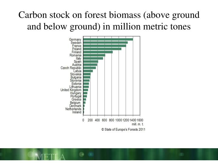 Carbon stock on forest biomass (above ground and below