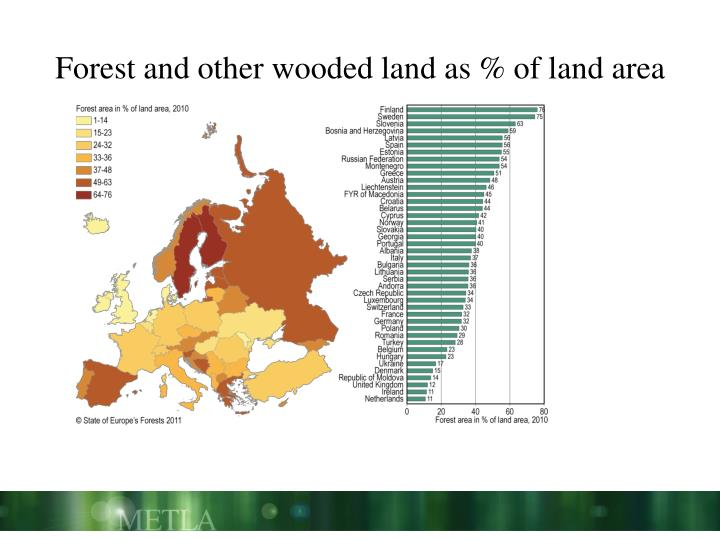 Forest and other wooded land as % of land area