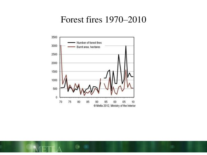 Forest fires 1970–2010