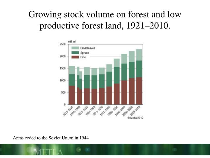 Growing stock volume on forest and low productive forest land, 1921–2010.