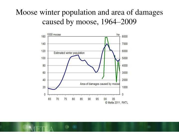Moose winter population and area of damages caused by moose, 1964–2009