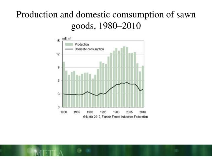 Production and domestic comsumption of sawn