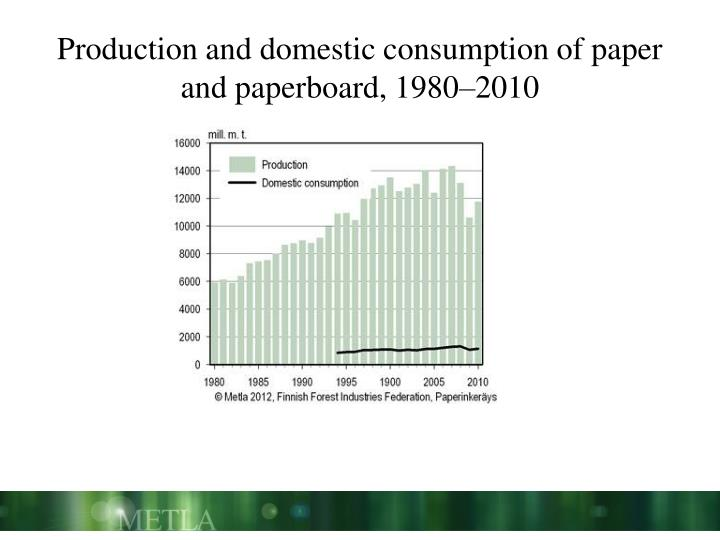 Production and domestic consumption of paper