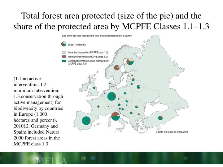 Total forest area protected (size of the pie) and the share of the protected area by MCPFE Classes 1.1–1.3