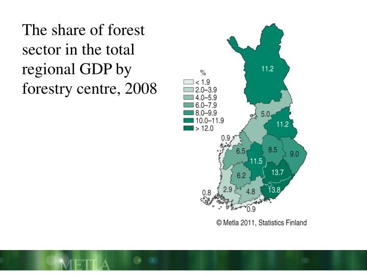 The share of forest sector in the total