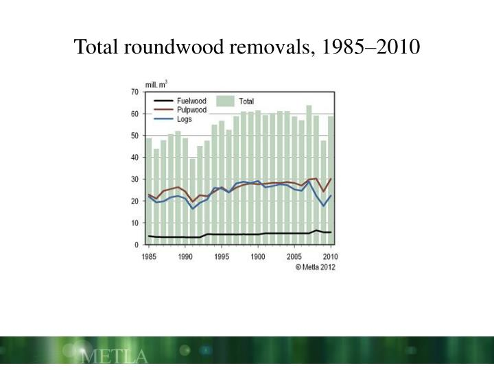 Total roundwood removals, 1985–2010