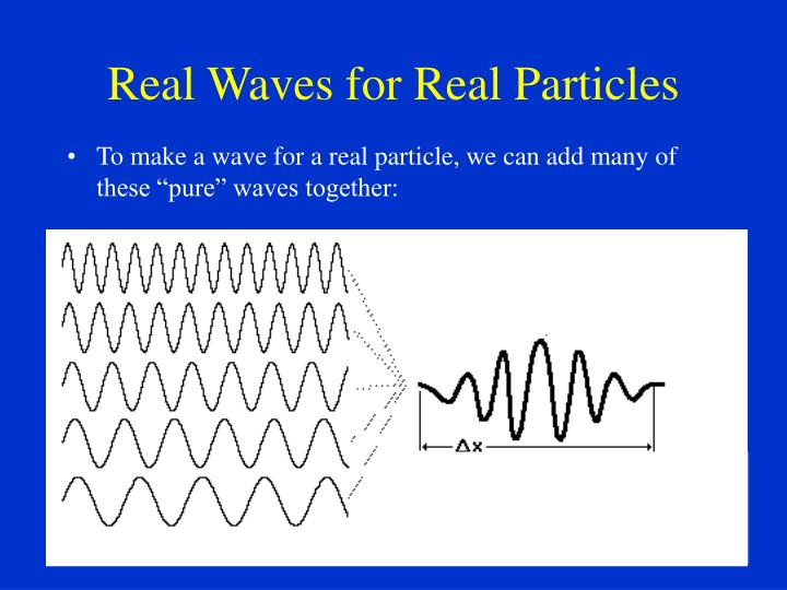 Real Waves for Real Particles