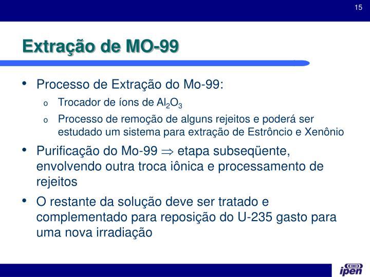 Extração de MO-99