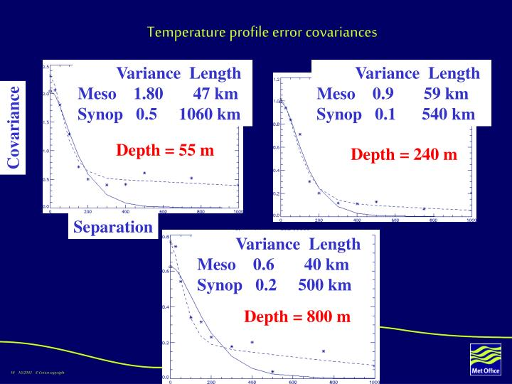 Temperature profile error covariances