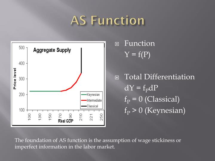 AS Function