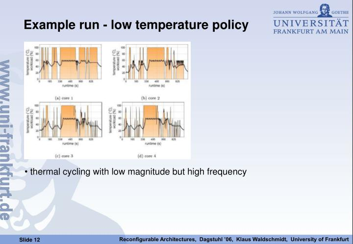 Example run - low temperature policy