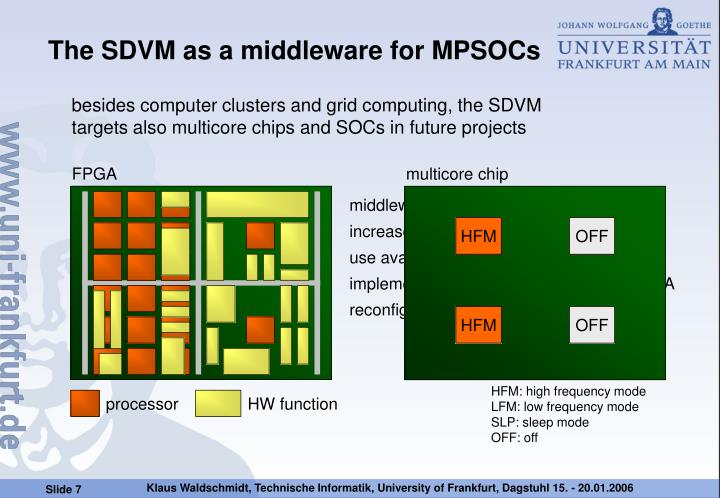 The SDVM as a middleware for MPSOCs