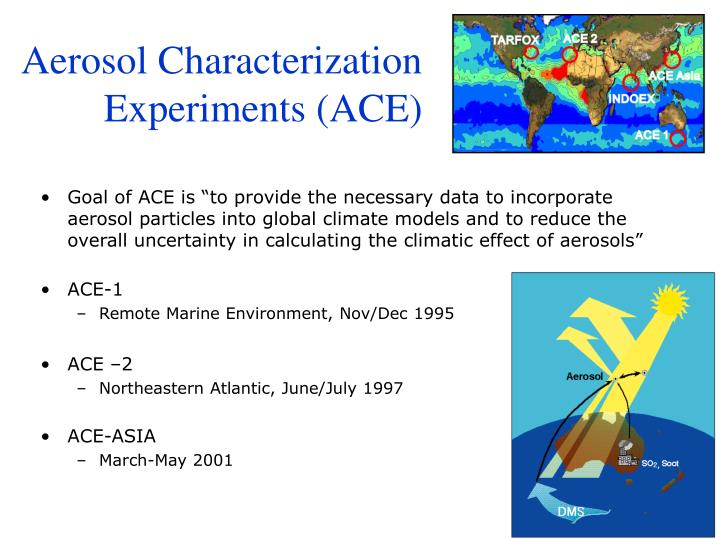 Aerosol Characterization Experiments (ACE)