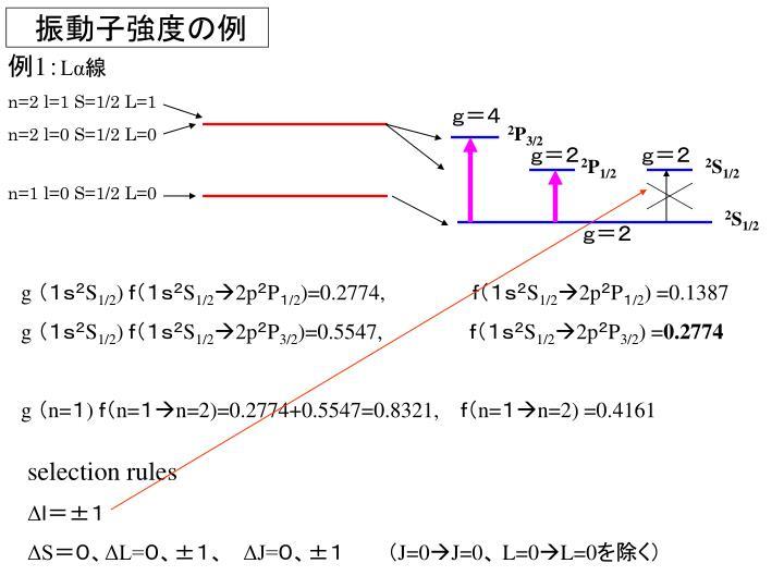 振動子強度の例