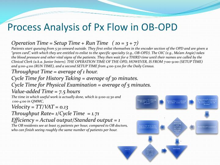 Process Analysis of