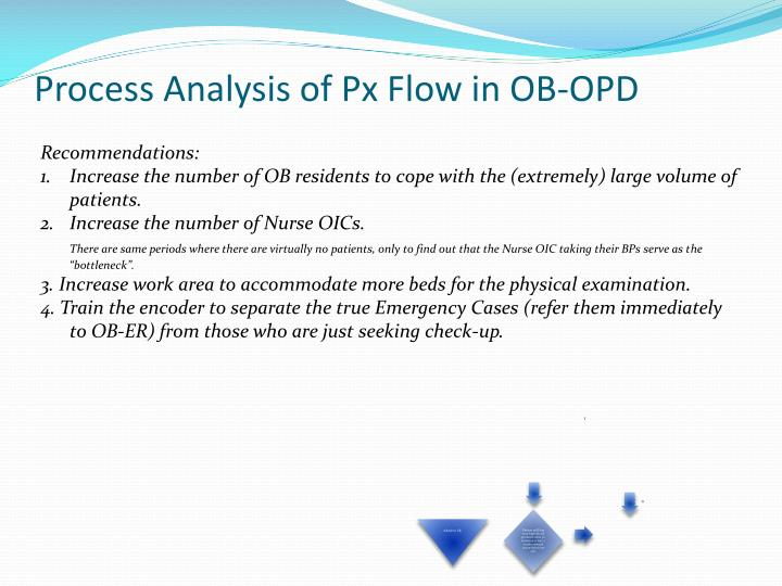 Process Analysis of Px Flow in OB-OPD