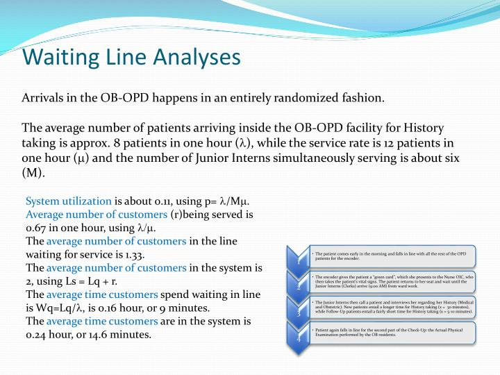 Waiting Line Analyses