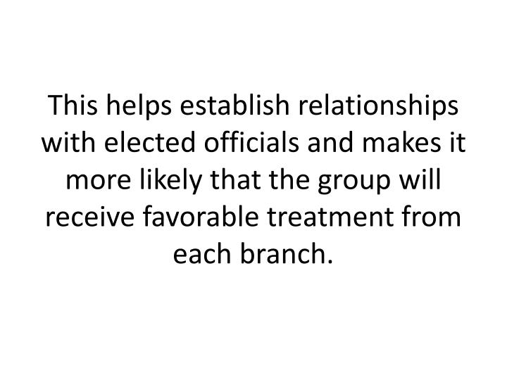 This helps establish relationships with elected officials and makes it more likely that the group will receive favorable treatment from each branch.
