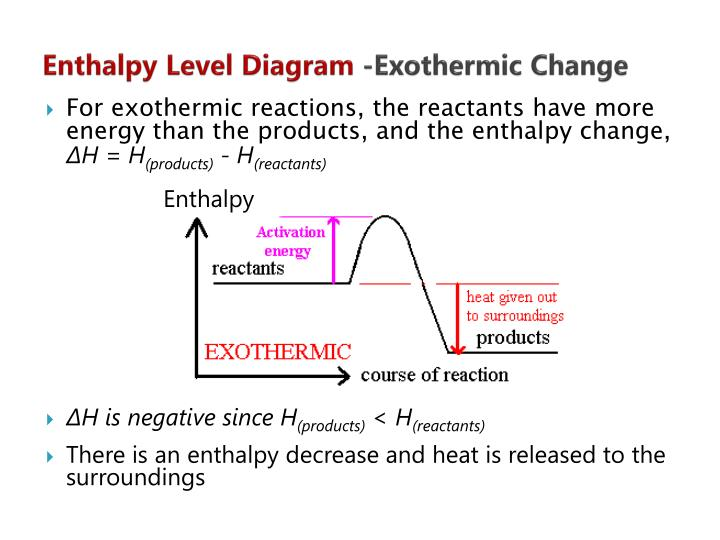 Enthalpy Level Diagram
