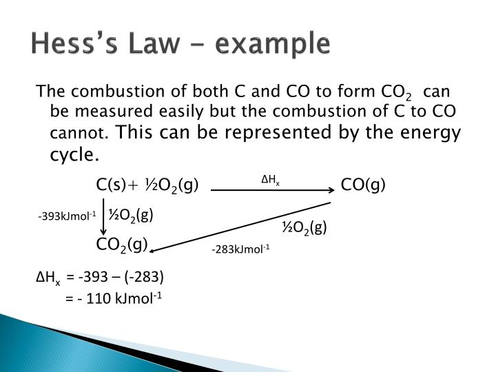 Hess's Law - example