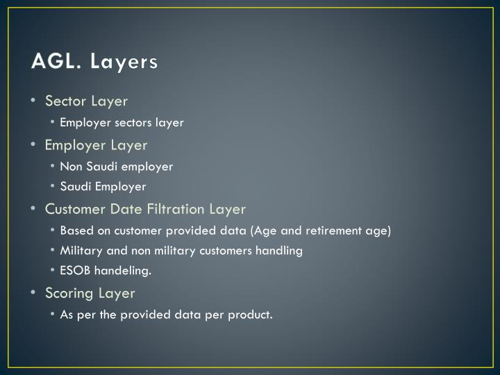 AGL. Layers