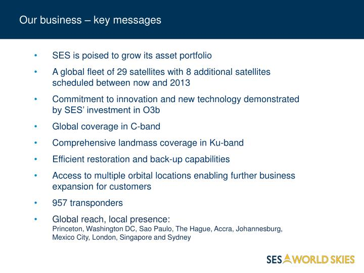 Our business – key messages