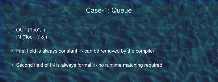 Case-1: Queue