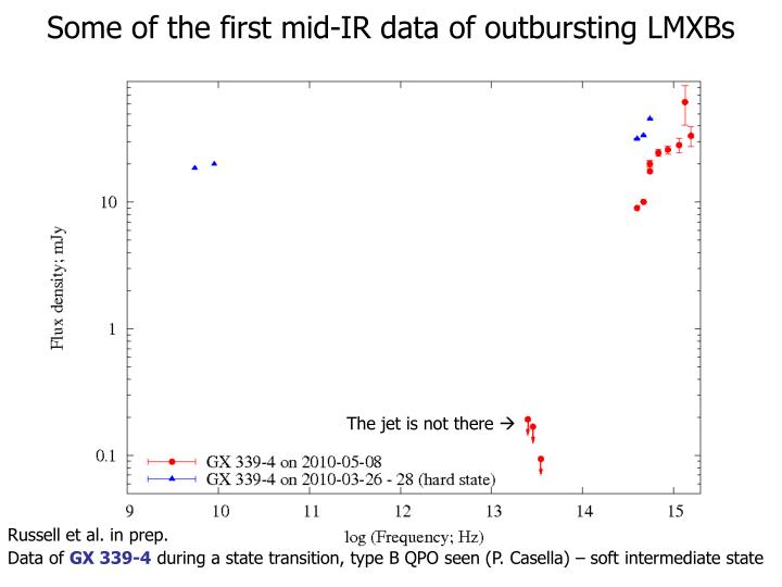 Some of the first mid-IR data of outbursting LMXBs