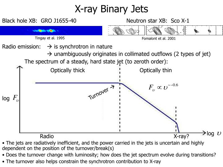 X-ray Binary Jets