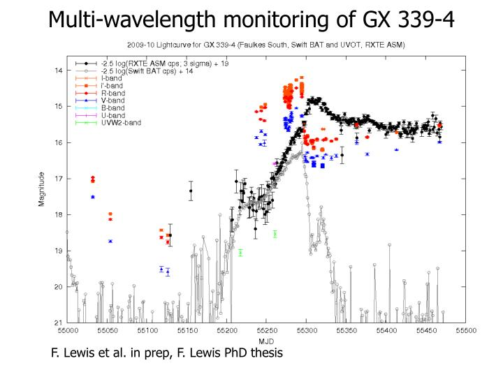 Multi-wavelength monitoring of GX 339-4